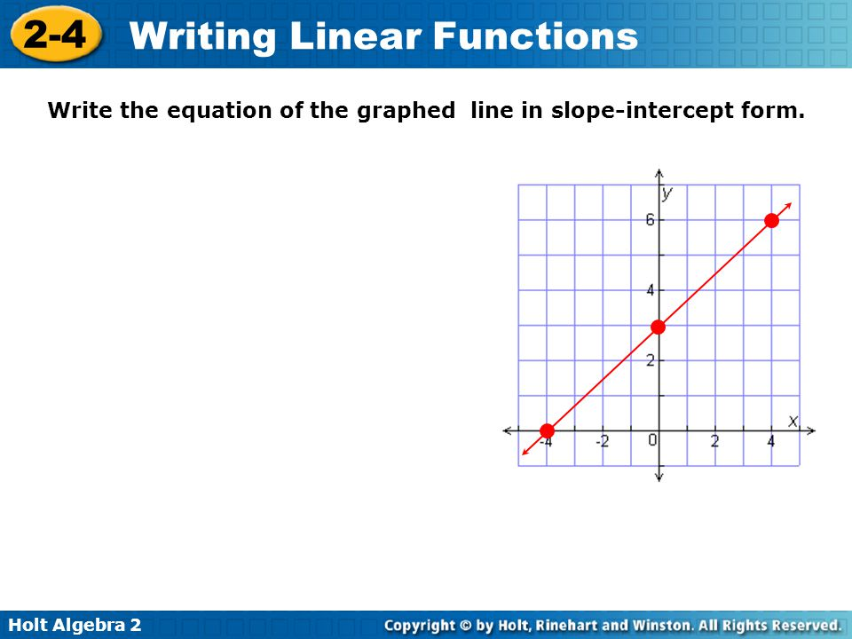 how to write slope intercept form