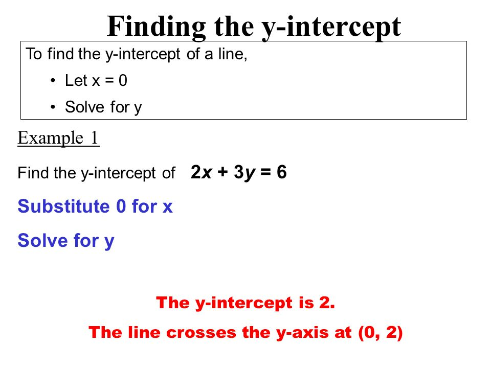 Finding the Intercepts of a Line - ppt download