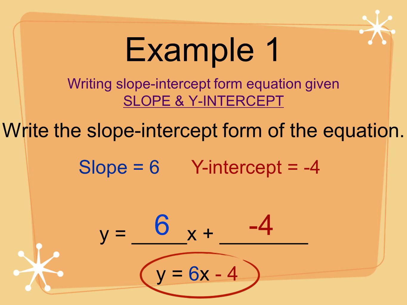 Find the slope of the line that passes through the following points example 1 6 4 write the slope intercept form of the equation falaconquin