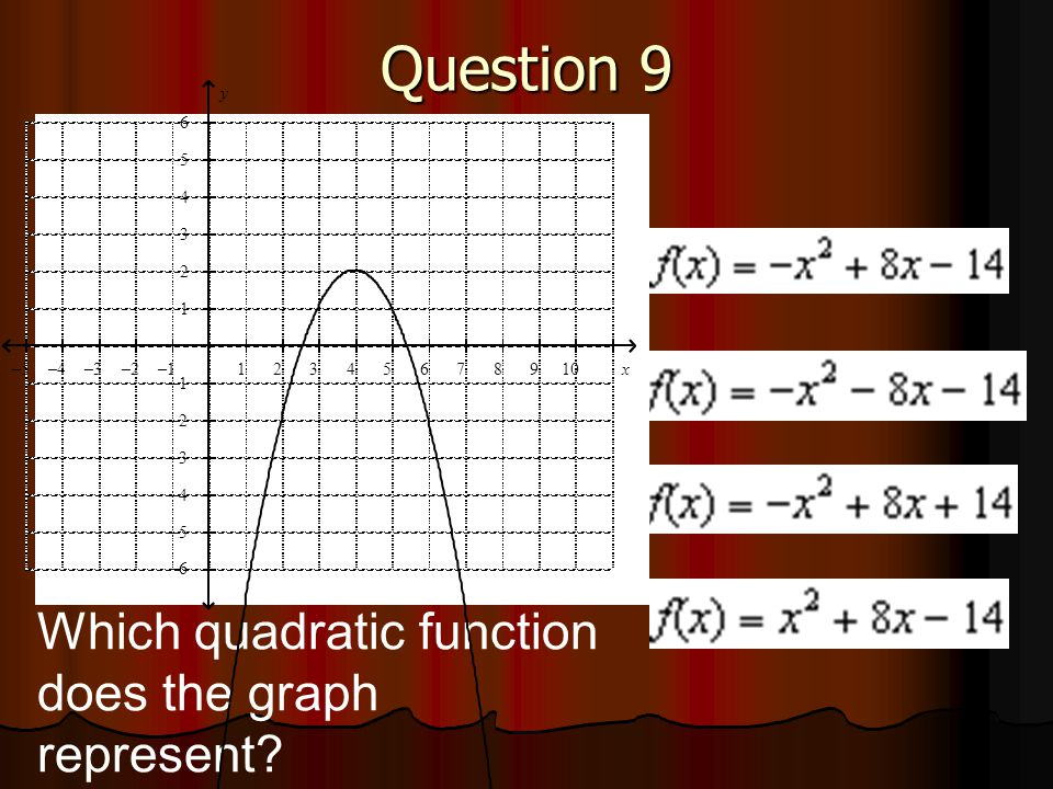 Question 9 Which quadratic function does the graph represent