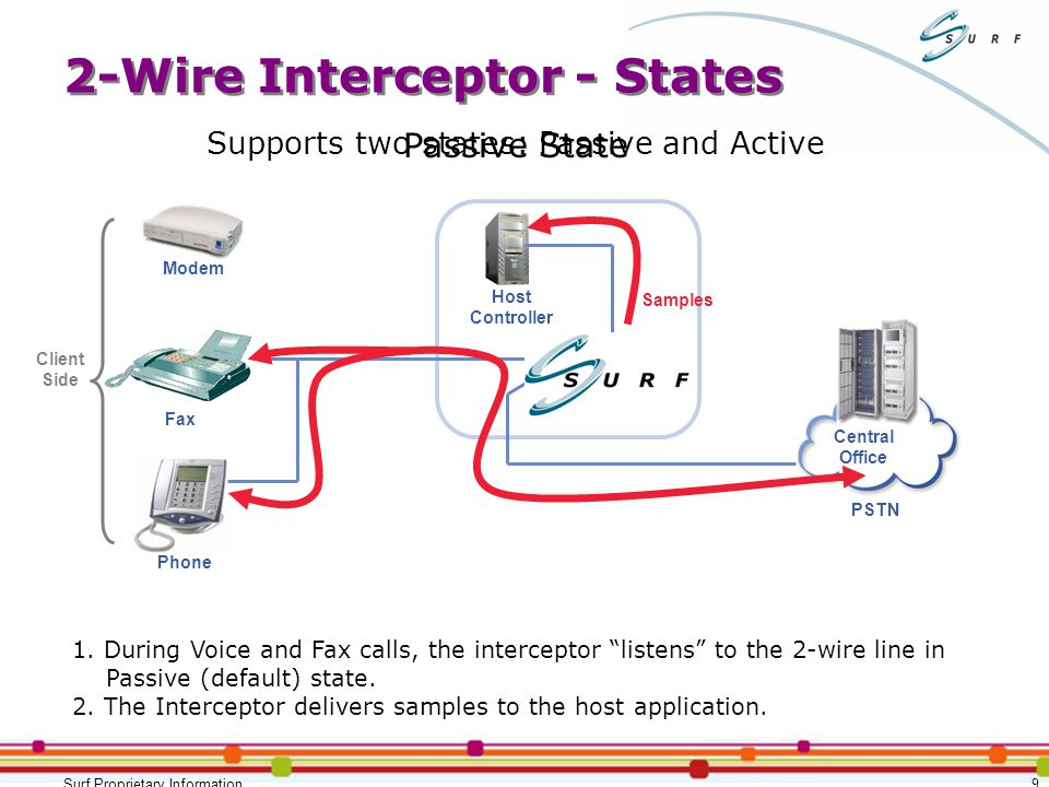 Beautiful 2wire Fax Cord Gallery - Electrical and Wiring Diagram ...
