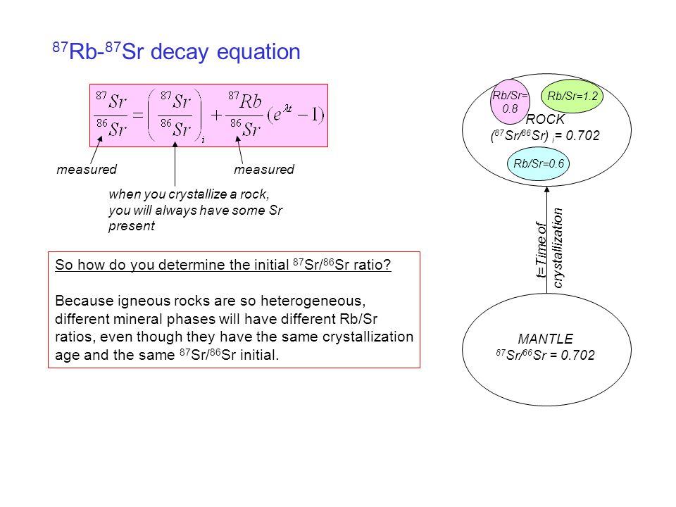 rb sr dating equation for work