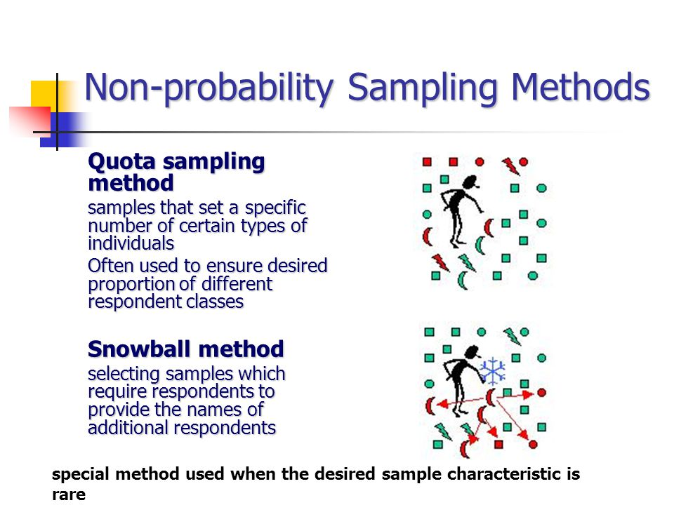 Discussion Sampling Methods Ppt Video Online Download