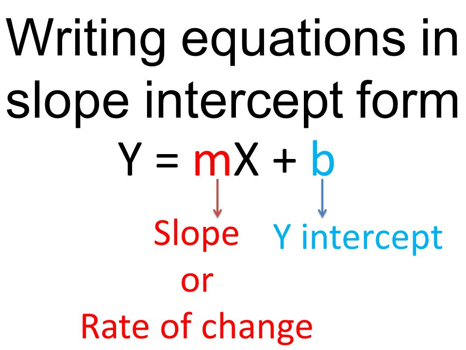 How To Write A Slope Intercept Equation Into Standard Form