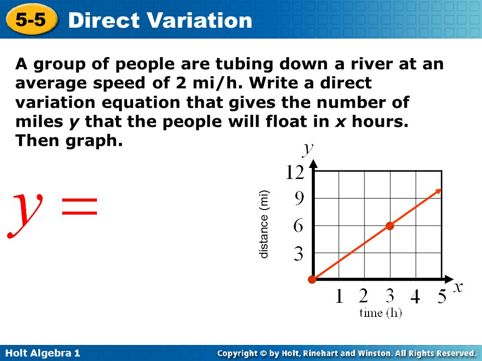 What is Direct Variation?