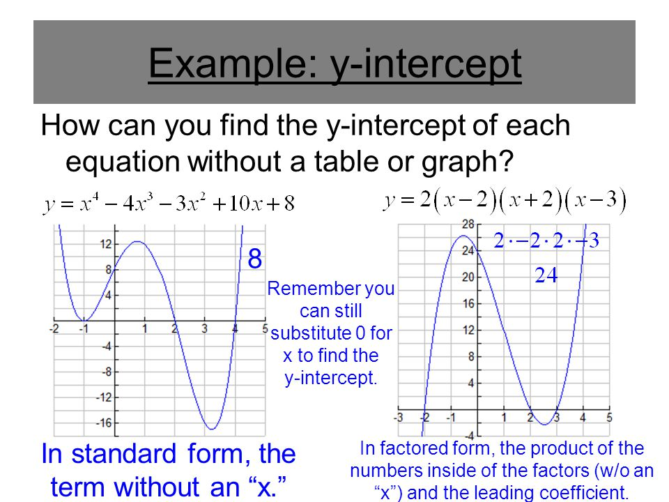 Basics of a polynomial ppt video online download for Find a table