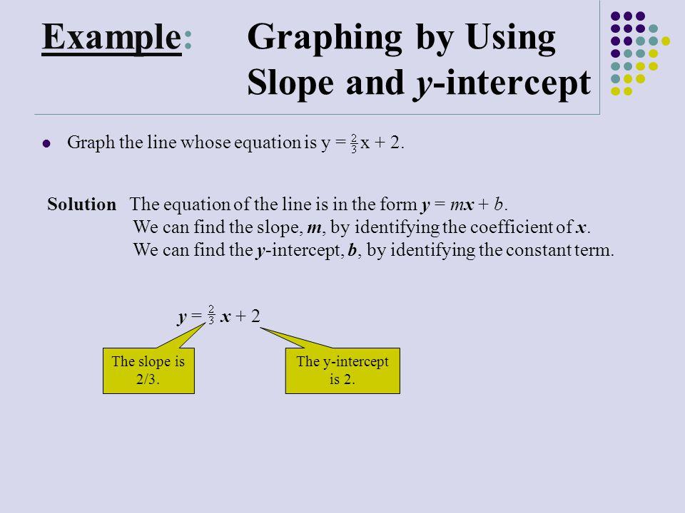 how to find x intercept using calculator
