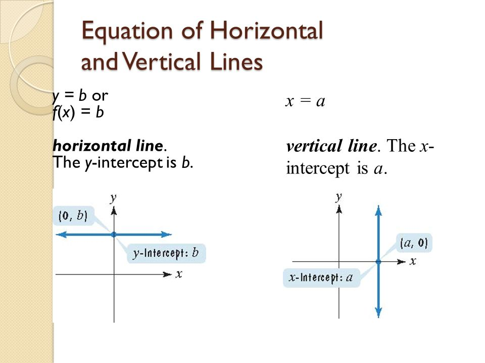 7.2 Linear Functions And Their Graphs - ppt video online ... Horizontal Line Equation