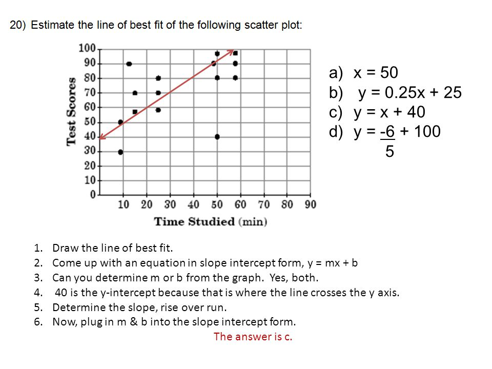 Drawing Lines Using Y Mx C : Unit study guide answers ppt video online download