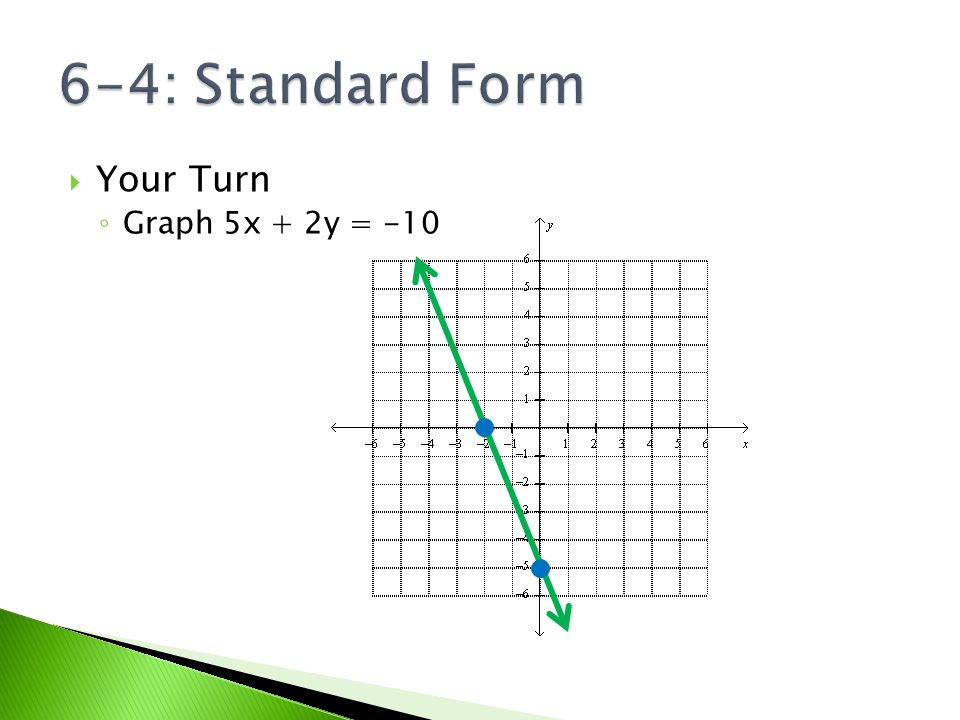 converting from slope intercept to standard form pdf