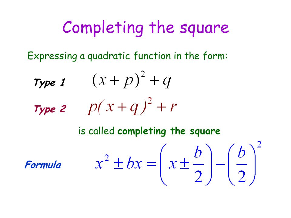 Completing the square Expressing a quadratic function in the form ...