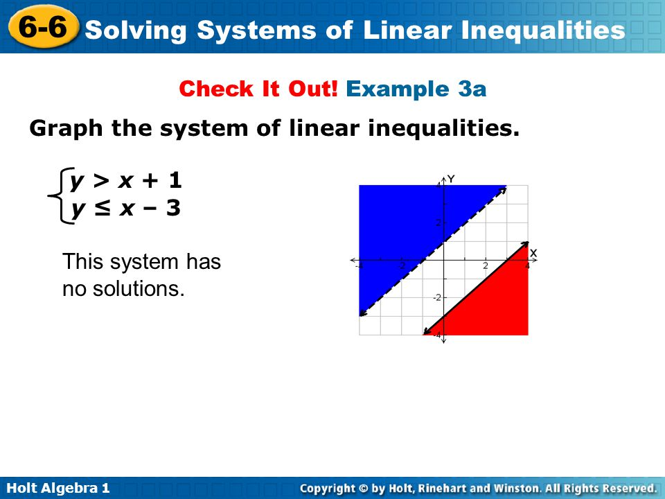 Check It Out. Example 3a Graph the system of linear inequalities.