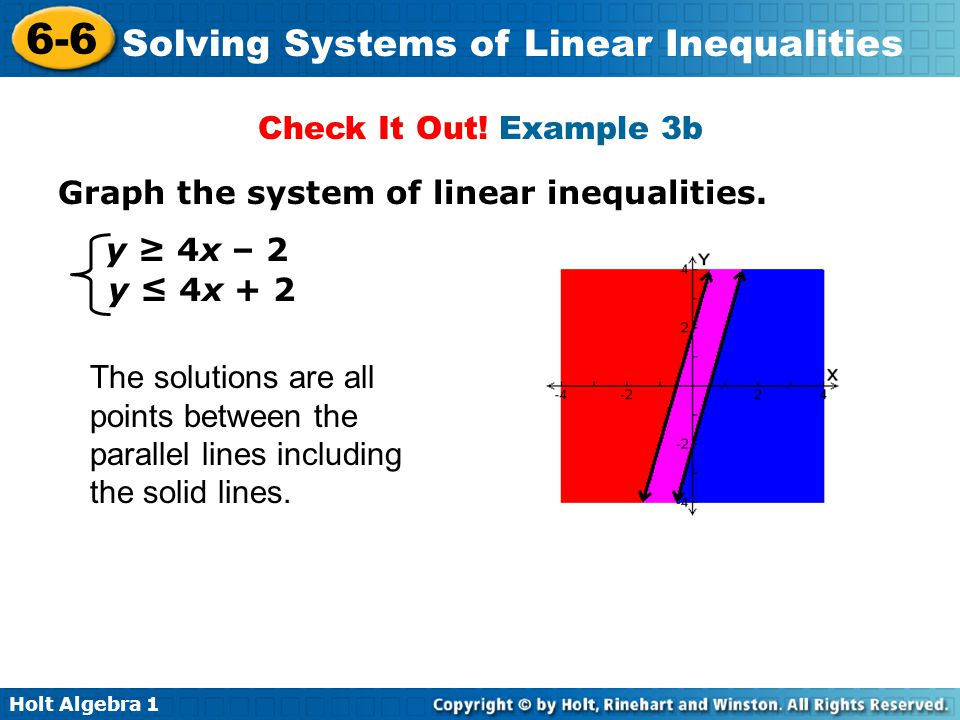 Check It Out! Example 3b Graph the system of linear inequalities. y ≥ 4x – 2. y ≤ 4x + 2.