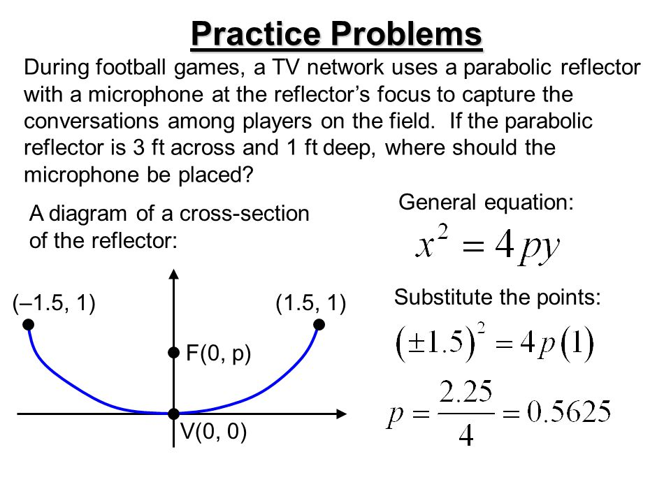 the properties of the parabolic reflector