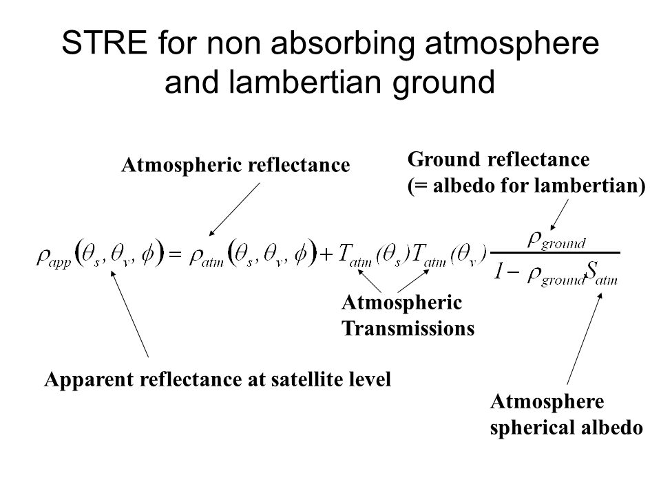 STRE for non absorbing atmosphere and lambertian ground