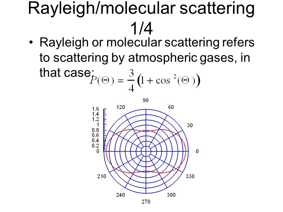Rayleigh/molecular scattering 1/4