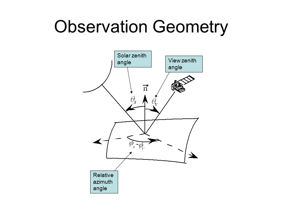 Observation Geometry Solar zenith angle View zenith angle