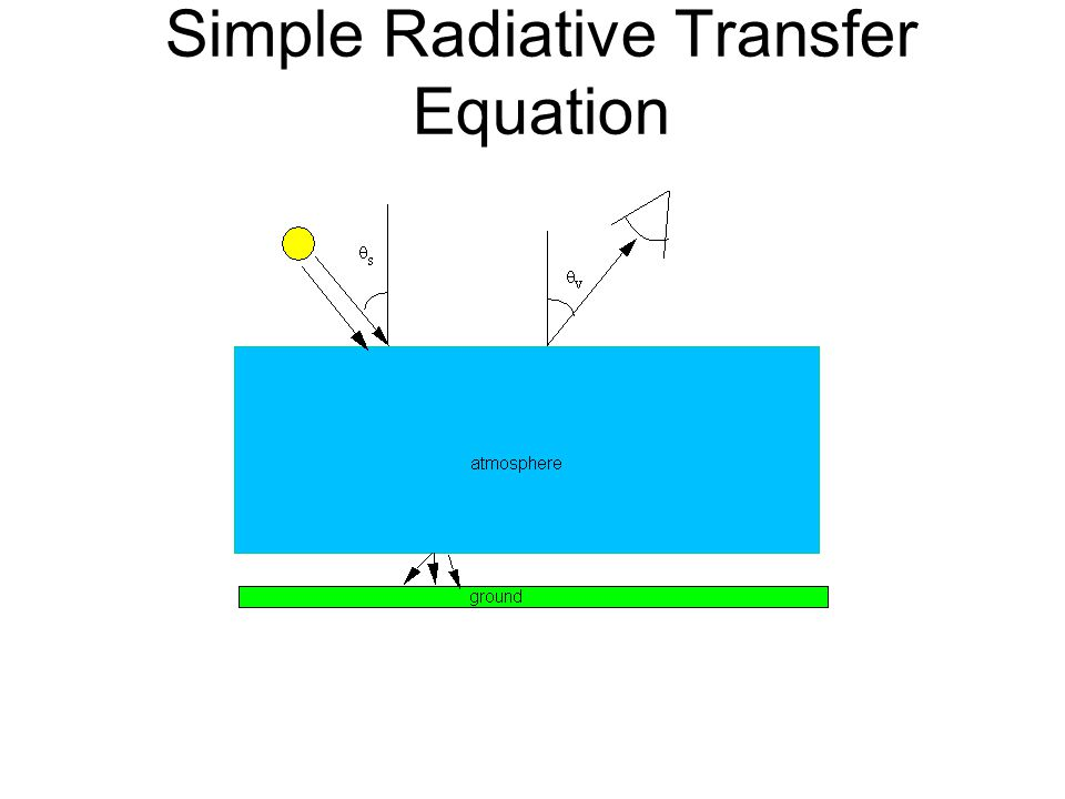 Simple Radiative Transfer Equation