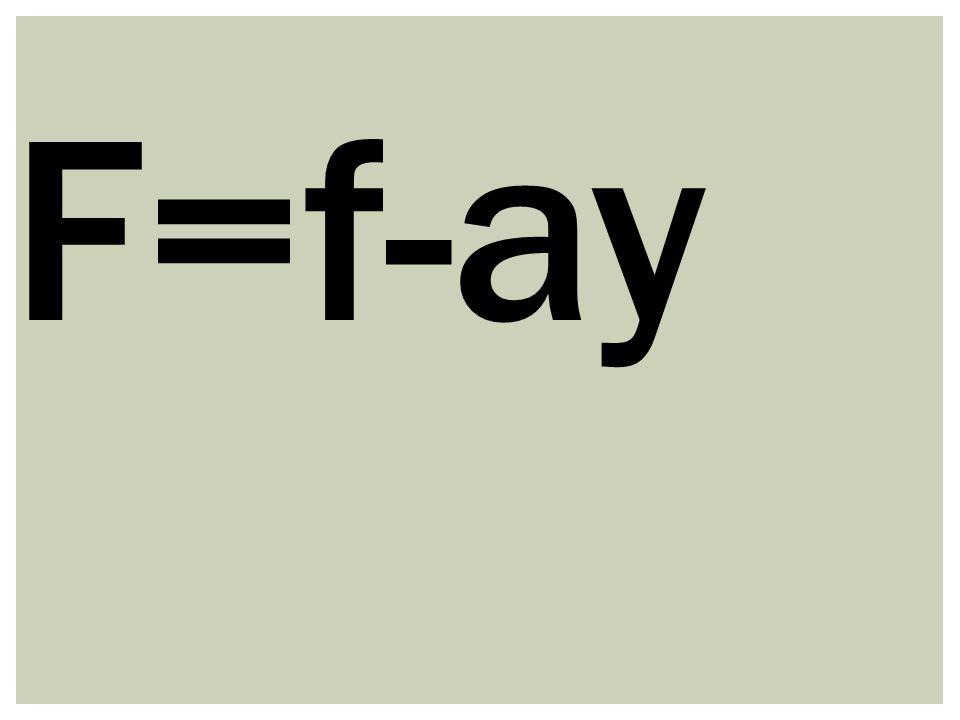 F=f-ay