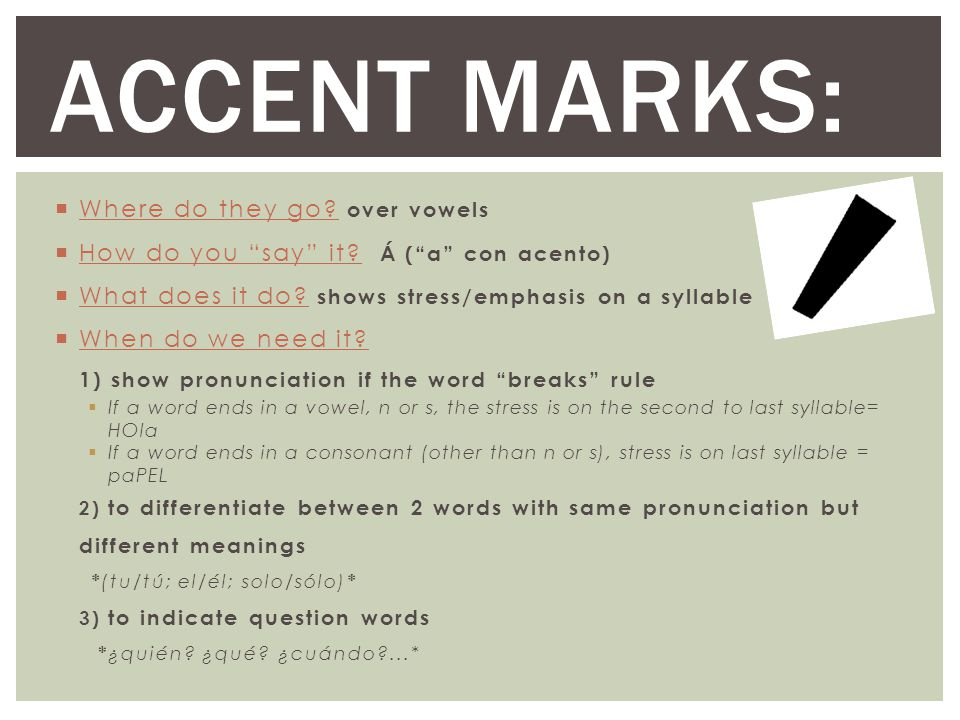 Accent marks: Where do they go over vowels