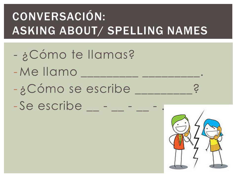 Conversación: Asking about/ spelling names