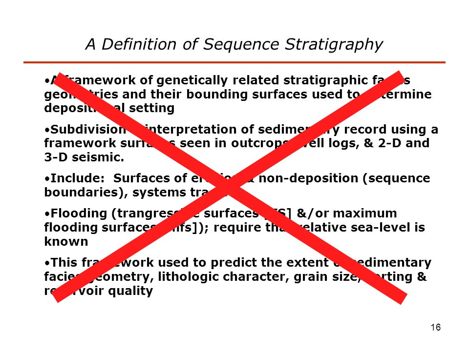 stratigraphic relationship definition