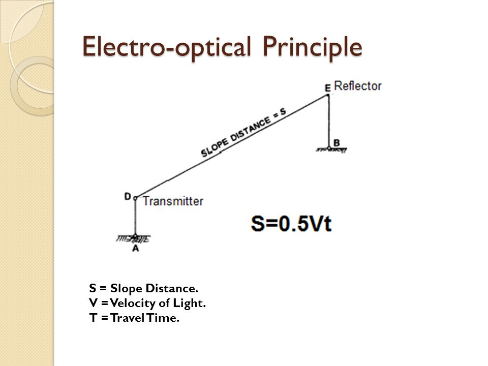 Surveying Electronic Distance Measurement : Chapter electronic distance measurement edm ppt video