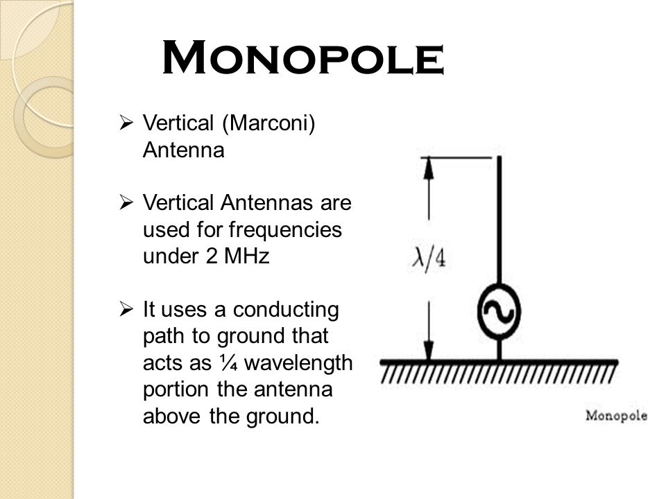 List of Synonyms and Antonyms of the Word: Marconi Antenna