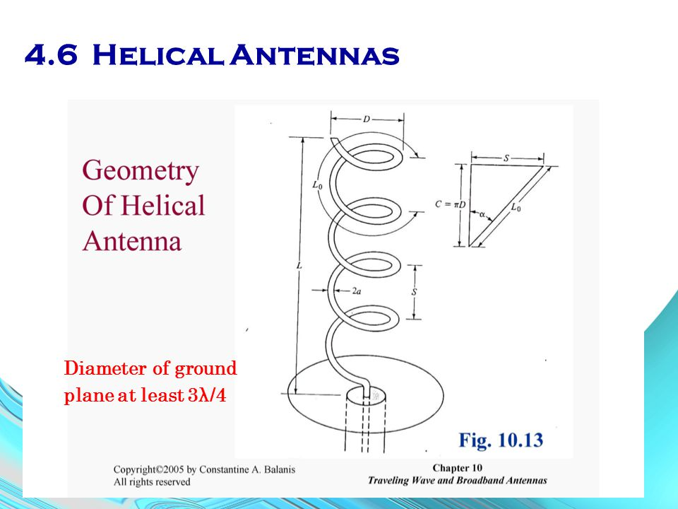 4.6 Helical Antennas Diameter of ground plane at least 3λ/4
