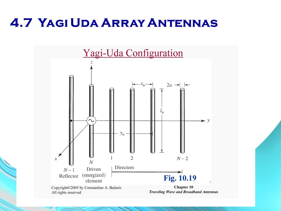 4.7 Yagi Uda Array Antennas