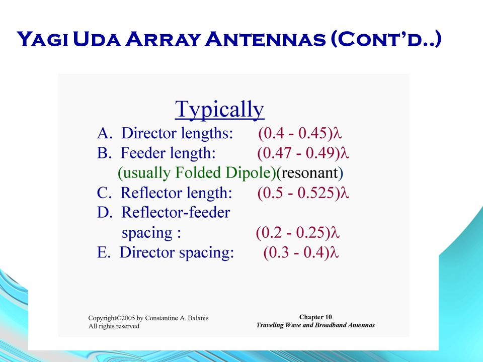 Yagi Uda Array Antennas (Cont'd..)