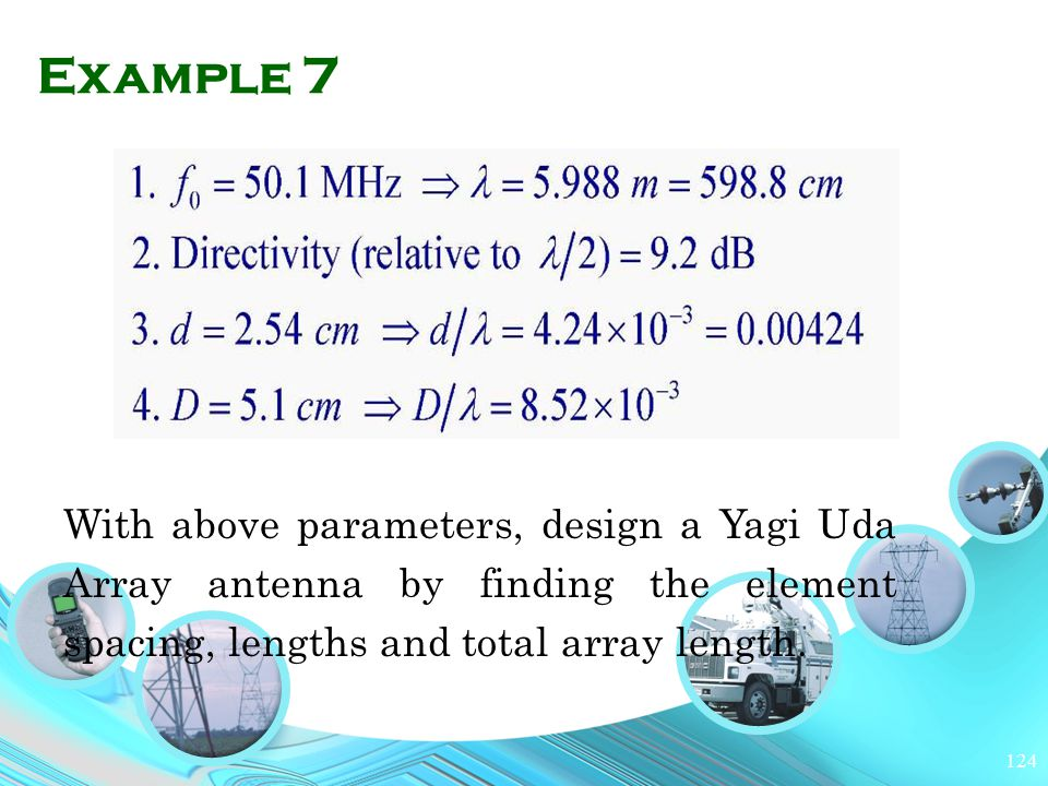 Example 7 With above parameters, design a Yagi Uda Array antenna by finding the element spacing, lengths and total array length.