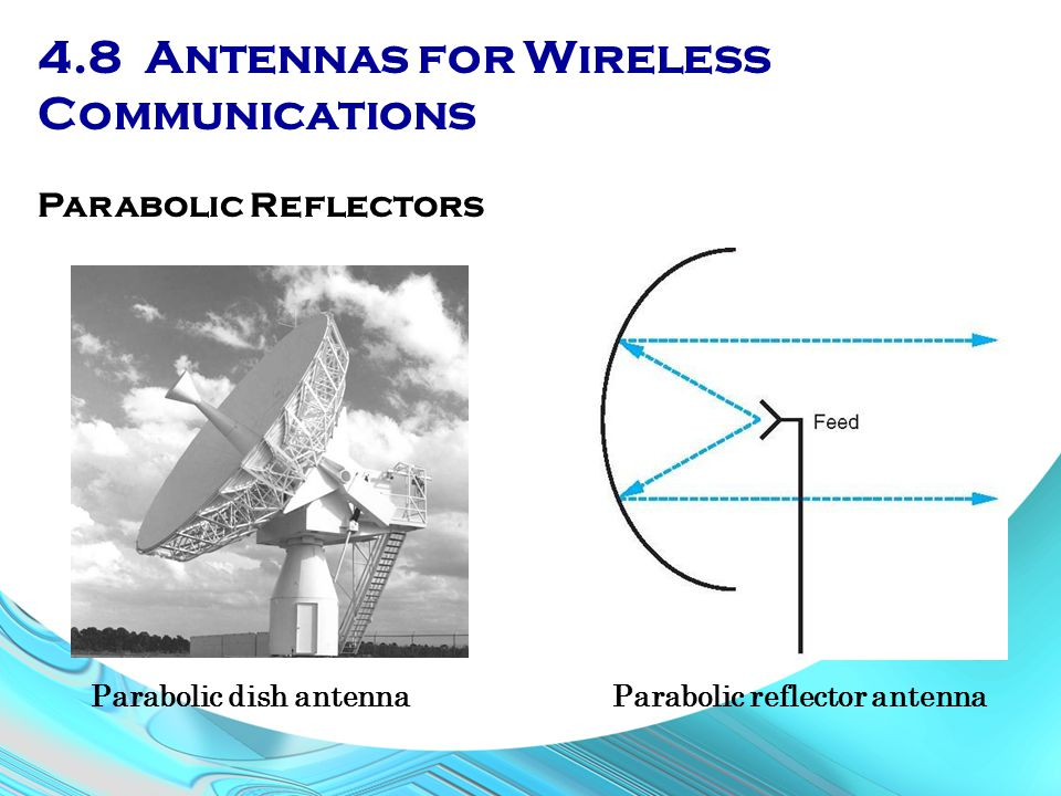 4.8 Antennas for Wireless Communications