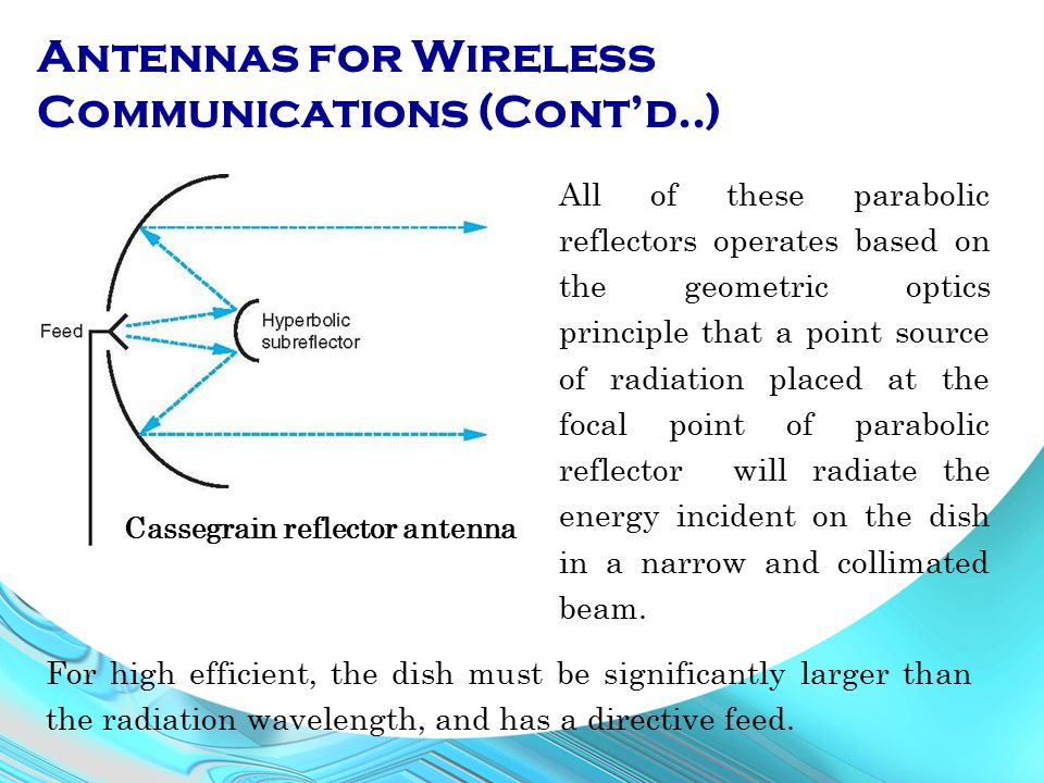 Antennas for Wireless Communications (Cont'd..)