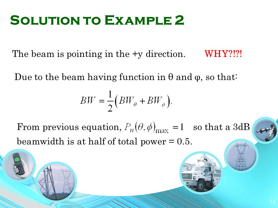 Solution to Example 2 The beam is pointing in the +y direction.