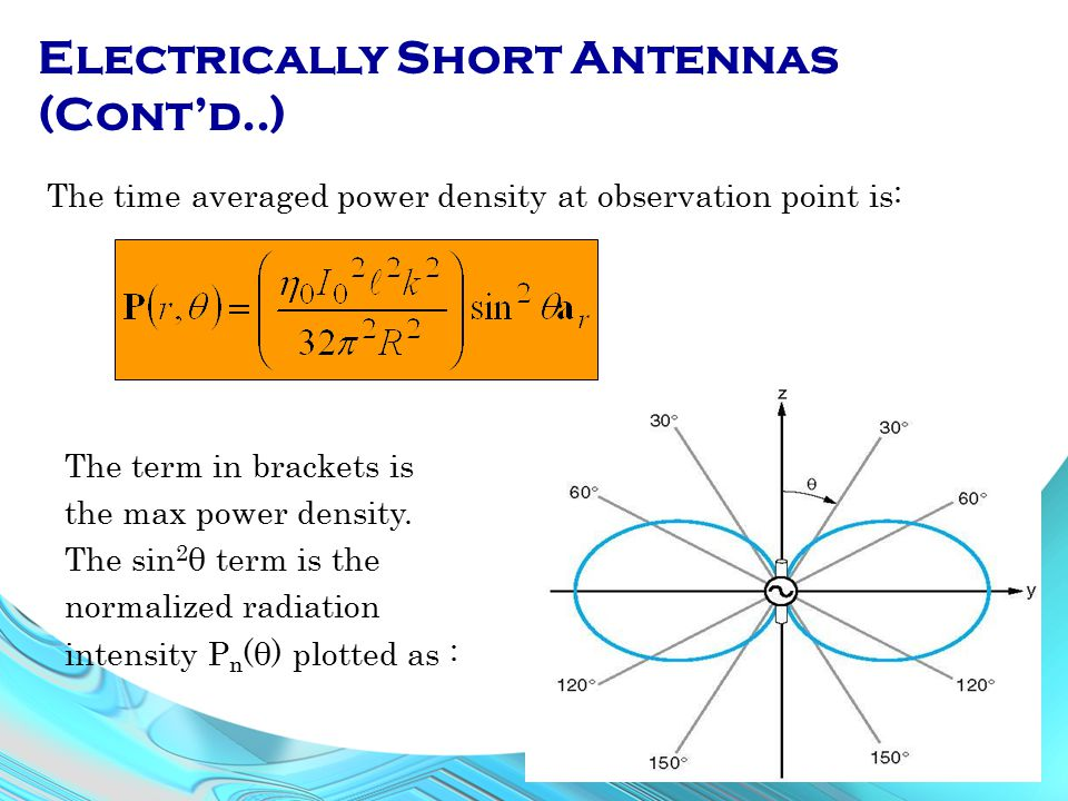 Electrically Short Antennas (Cont'd..)