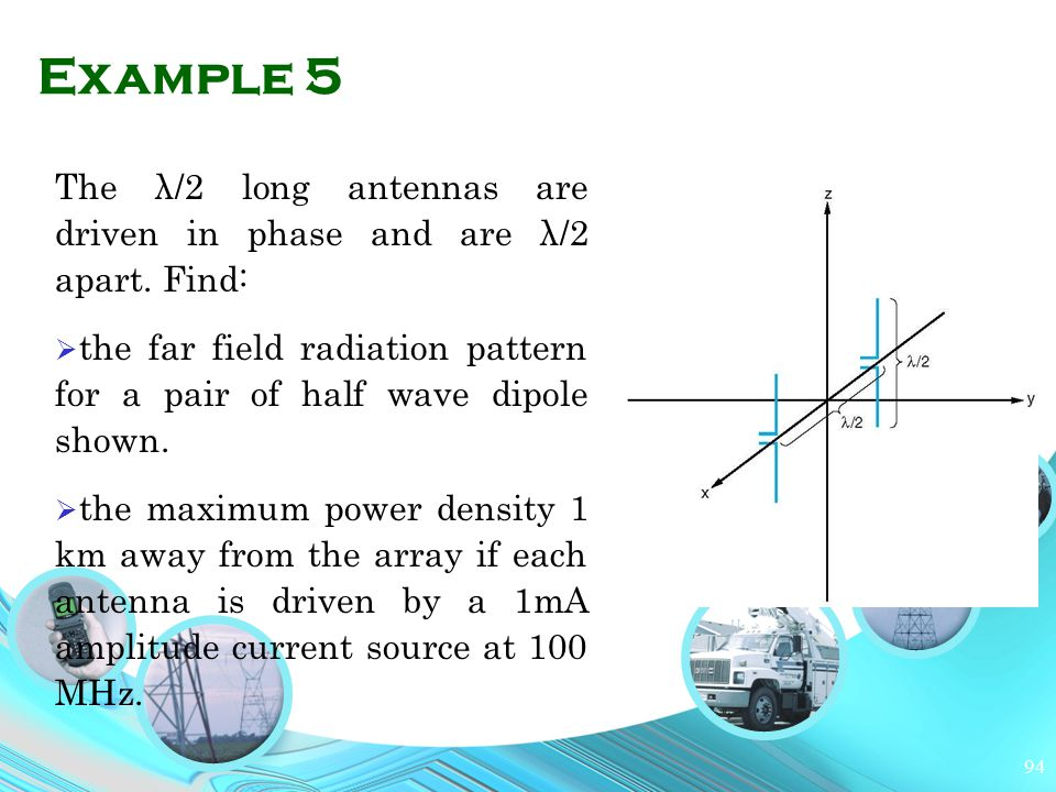 Example 5 The λ/2 long antennas are driven in phase and are λ/2 apart. Find: the far field radiation pattern for a pair of half wave dipole shown.
