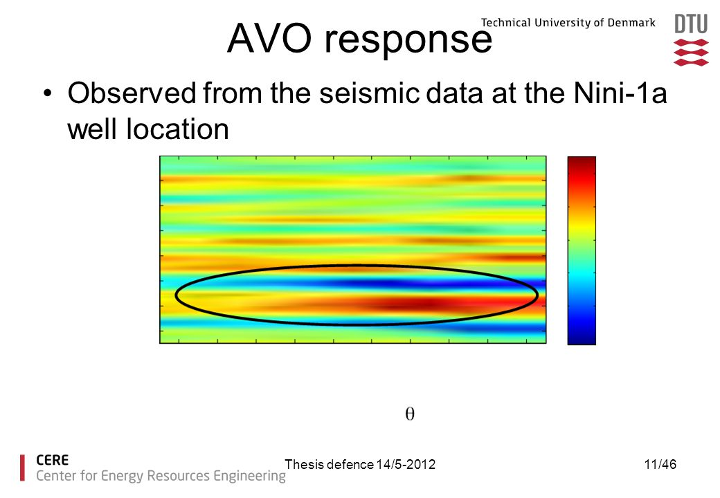 AVO response The predicted response forward calculated by the p-wave reflection coefficients is confirmed by that observed from seismic data.