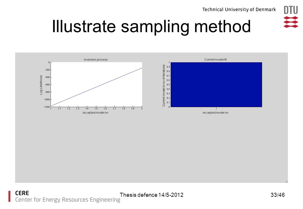 Illustrate sampling method