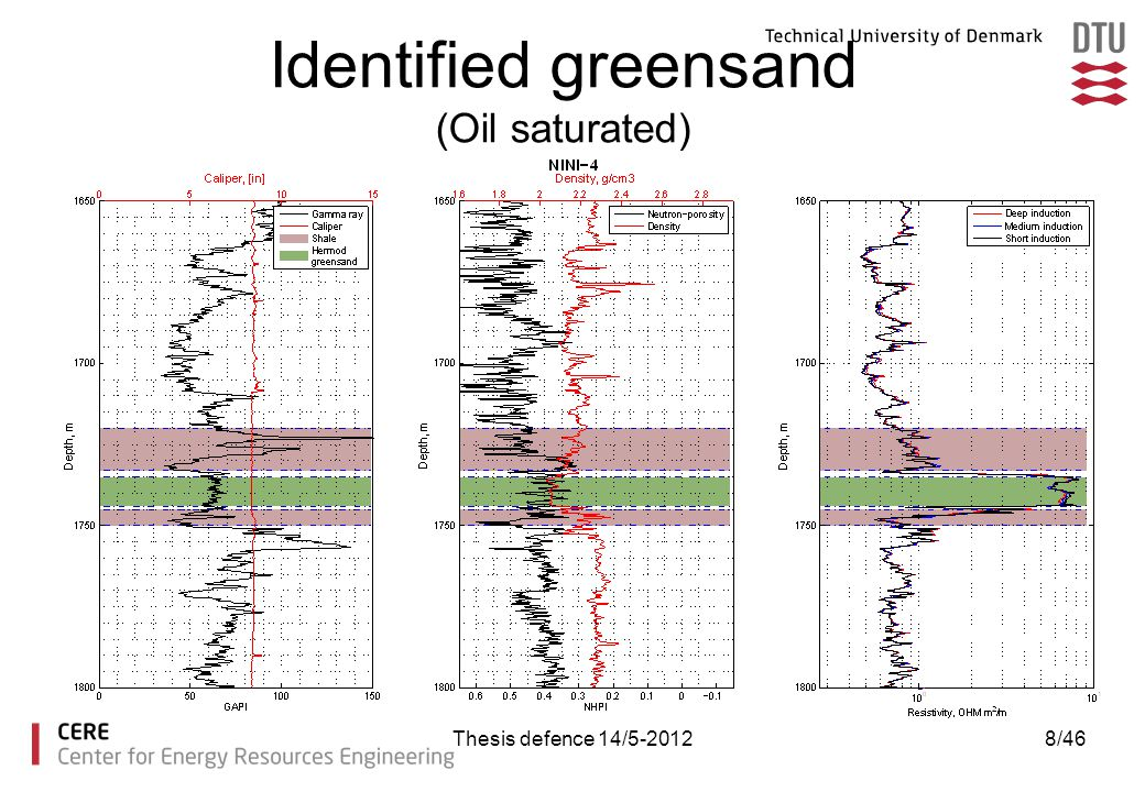 Identified greensand (Oil saturated)