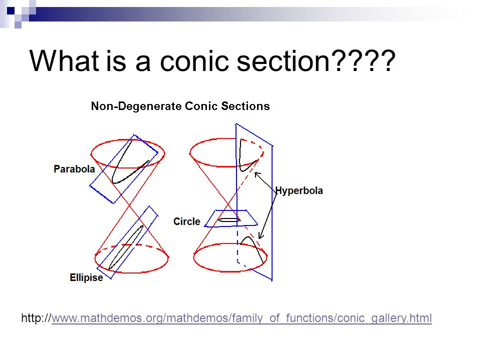 What is a conic section .