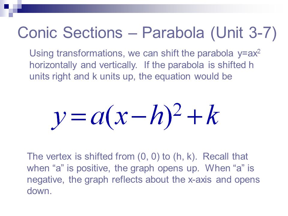 Conic Sections – Parabola (Unit 3-7)