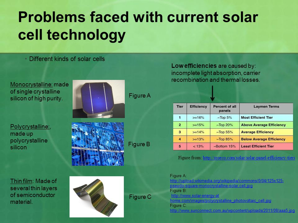 Nanowires As A Platform For Solar Cells Ppt Download