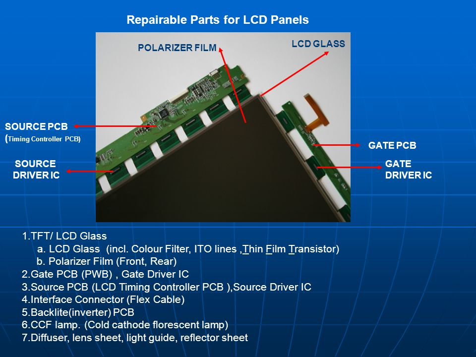 Repairable Parts for LCD Panels