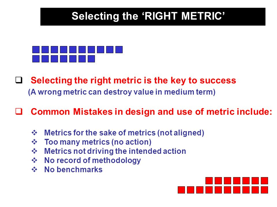 metrics to determine network effectiveness and And that's when i learned how to more accurately measure my networking success not all networking venues are while you could get pretty detailed in how you analyze your networking metrics, keep it simple below are just six of the ways good metric of the efficiency of your activities total number of.