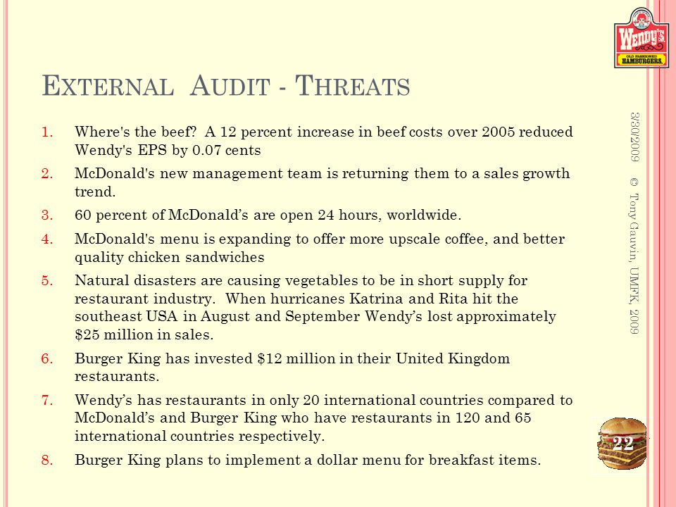 6 key threats to auditor independence
