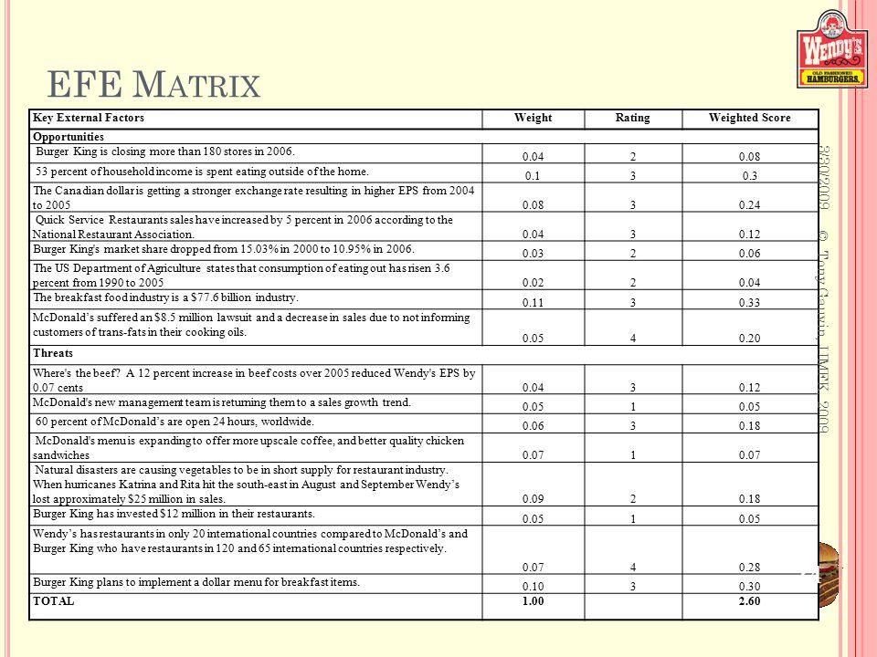 Efe matrix for mcdonalds, Essay Example - tete-de-moine com