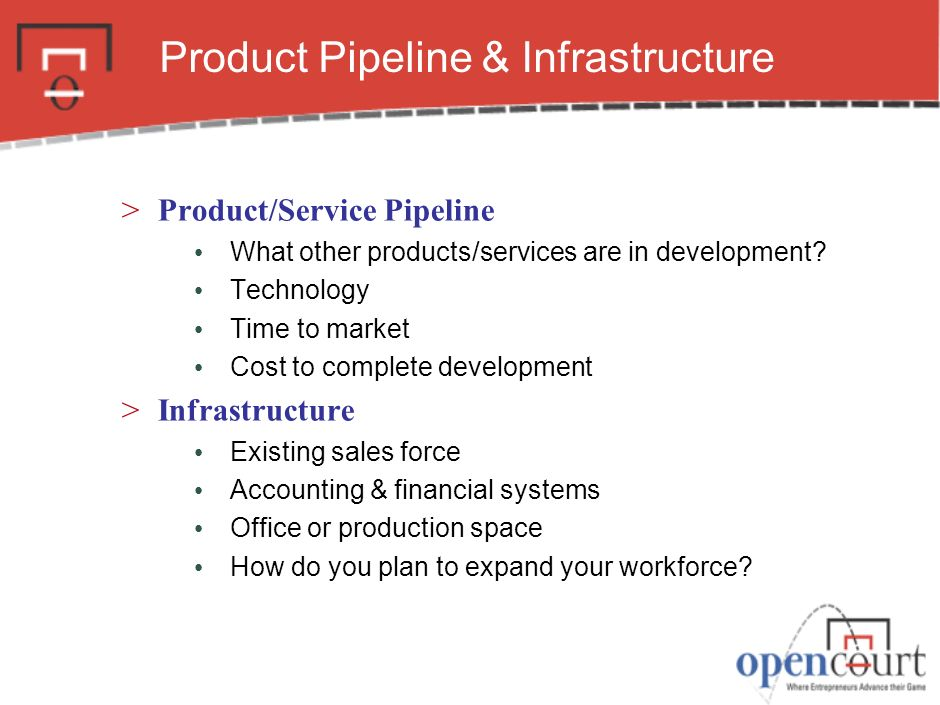 Product Pipeline & Infrastructure