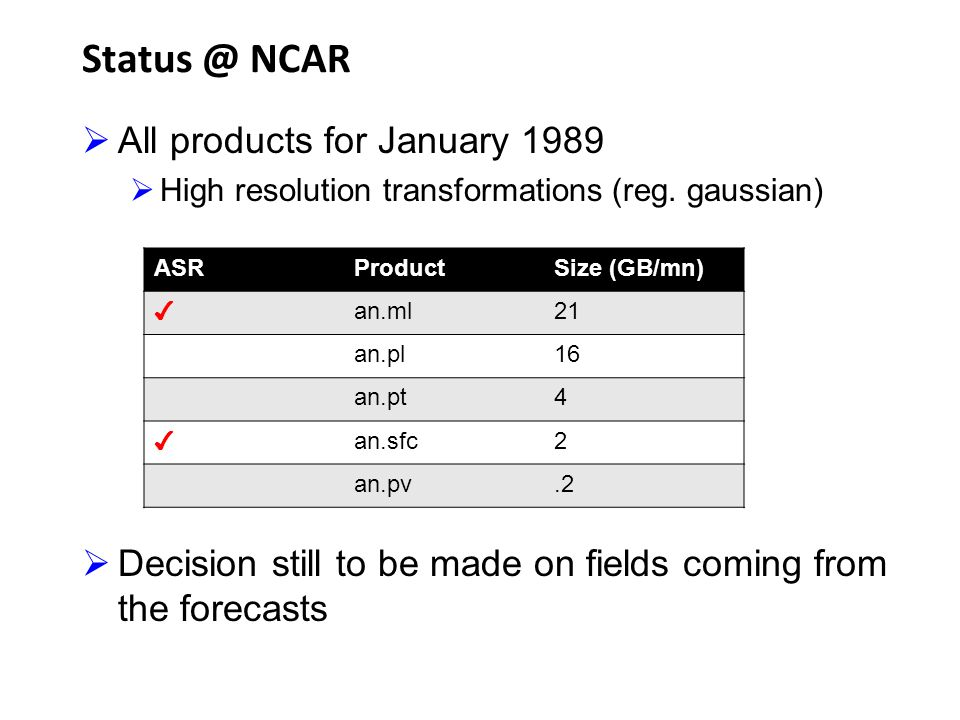 NCAR All products for January 1989