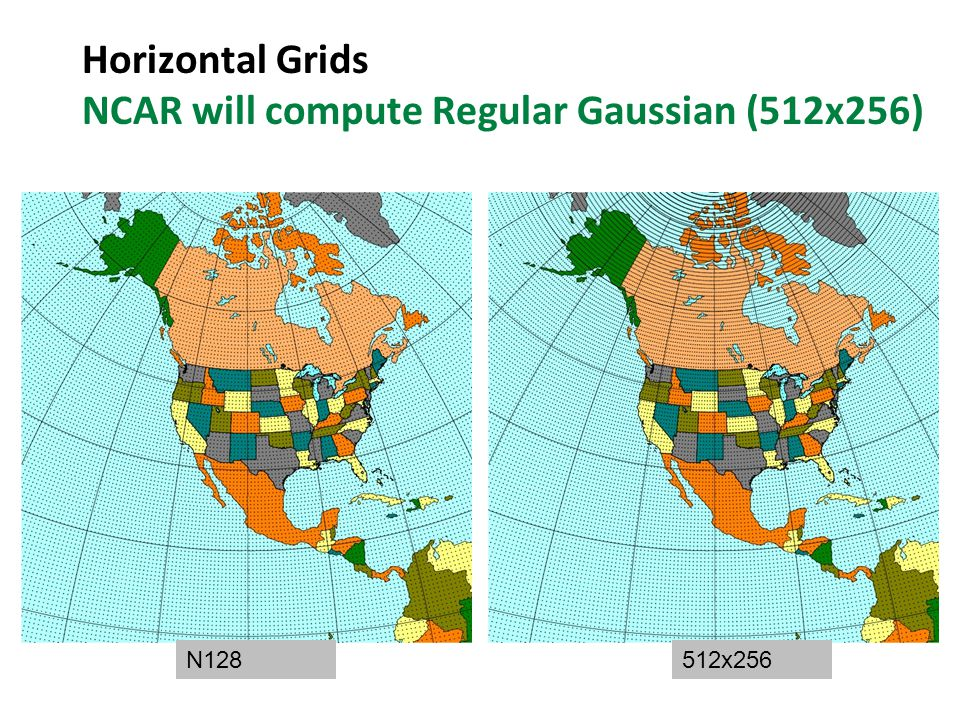Horizontal Grids NCAR will compute Regular Gaussian (512x256)